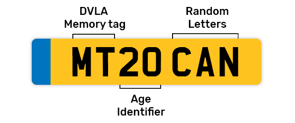UK reg plate explained
